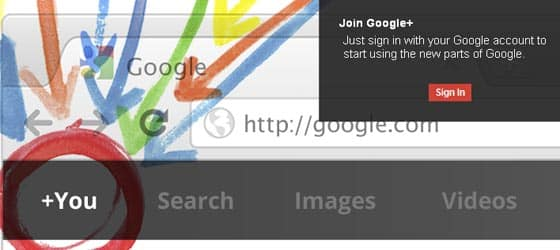 Google Plus Social Networking